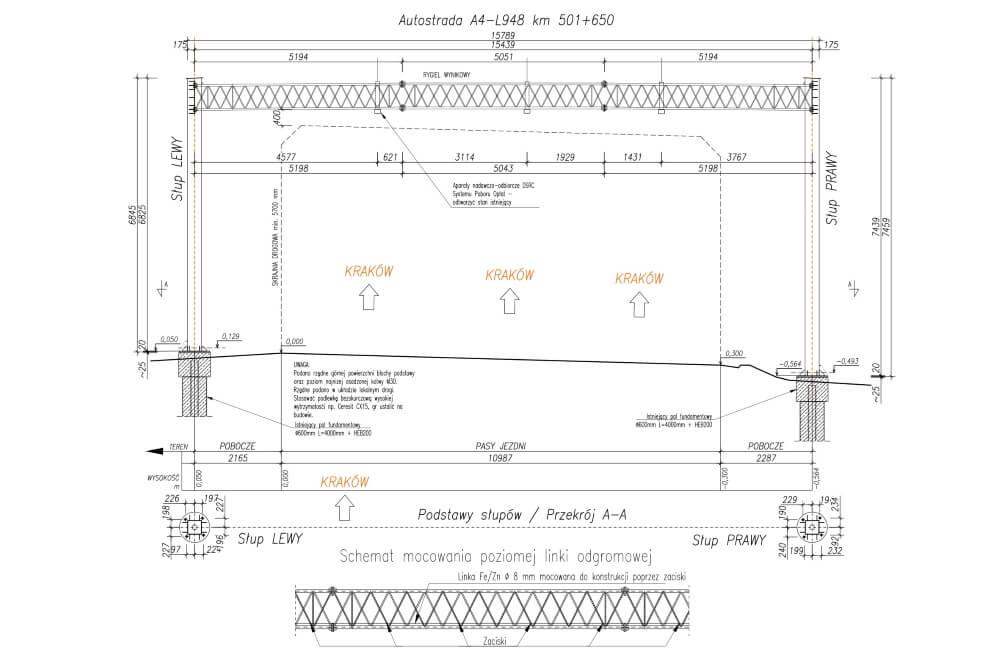 Projekt des Gittertores des Systems viaTOLL - Zchng. 02-03